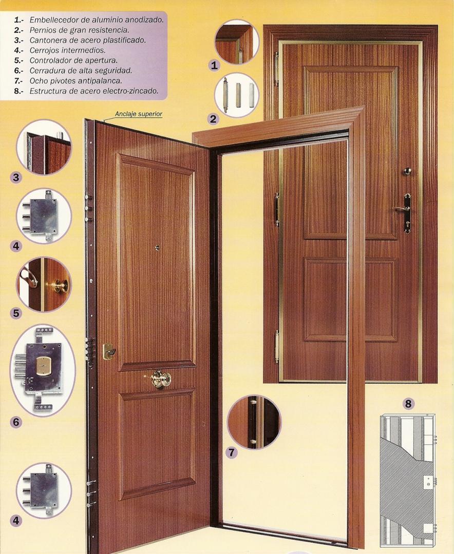 Como cambiar cerradura puerta blindada top como with como - Cambiar cerradura puerta blindada ...